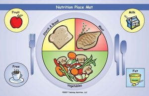 Nutritional care for Diabetes